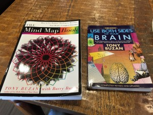 Both Sides Brain Book and Mind Map Book